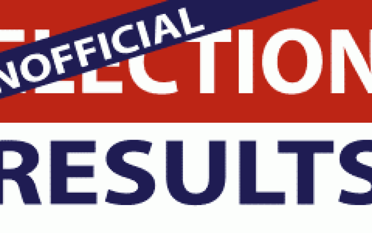 Unofficial Election Results Banner